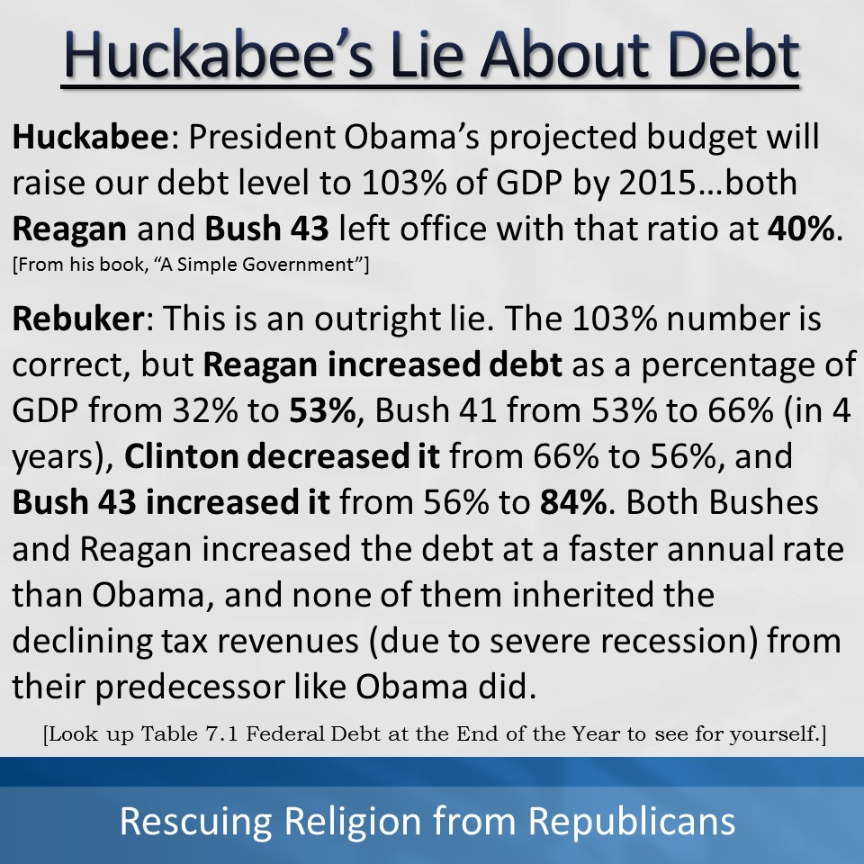 Debt by pres - Huckabee's lie