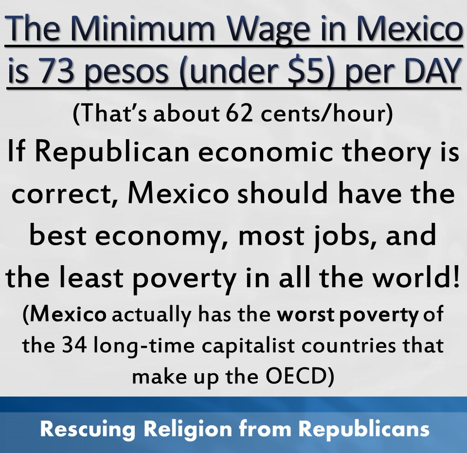 Minimum wage - Mexico