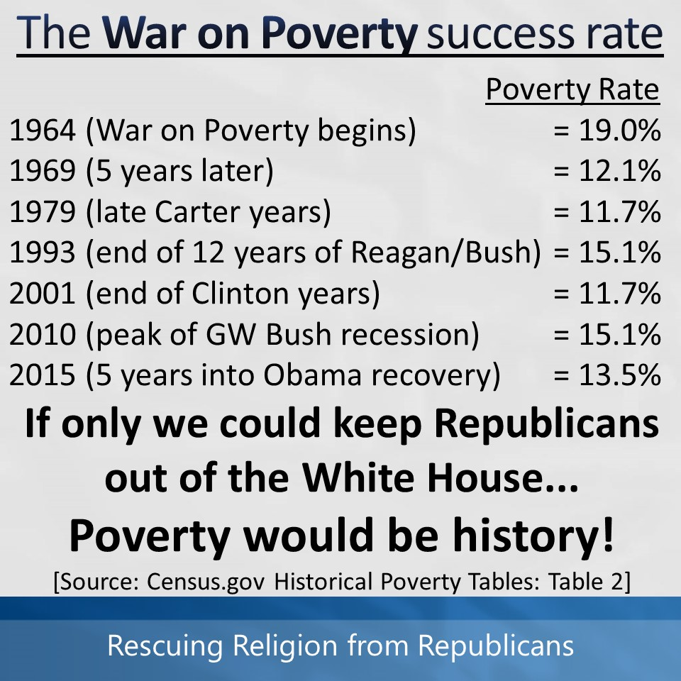 poverty-rate-history