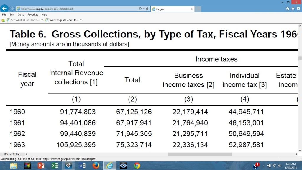 IRS header